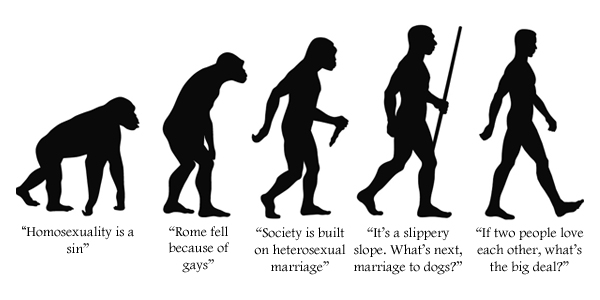 evolution of gay rights